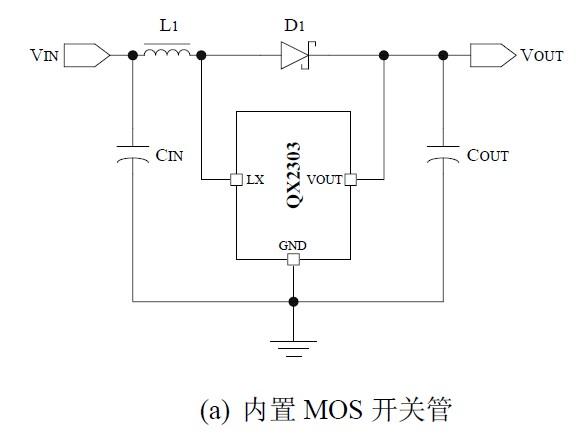 简 介 QX2303系列产品是一种高效率、低纹波、工作频率高的PFM升压DC-DC变换器。 QX2303系列产品仅需要四个外围元器件,就可完成将低输入的电池电压变换升压到所需的工作电压,非常适合于便携式1~4节普通电池应用的场合。 QX2303系列产品总共有四种封装形式;其中,SOT23-5封装内置了EN使能端,可控制变换器的工作状态,当EN使能端输入为低电平时,芯片处于关断省电状态,功耗降至最小。 主要特点 最高工作频率:300KHz  输出电压:2.