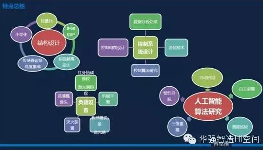 9月8日,由和深圳IC基地和华强智造孵化器联合主办的Hi空间下午茶公益分享沙龙在深圳举行,此次沙龙的主题为机器人创业热点与未来发展,机器人领域相关从业者、创业团队及投资人共40余人参与了分享,共同交流机器人产业的发展状况,并探寻跨界结合的未来市场增长点及创业方向。  深圳狗尾草智能科技有限公司的联合创始人严汉明为大家介绍了智能机器人的技术发展方向,主要分为三大类:感知能力、运动控制、人工智能语义处理。感知能力包括听觉(麦克风)、视觉(摄像头)、触觉(触摸IC)等,还有一些比较新的应用如激光雷达、声波导航